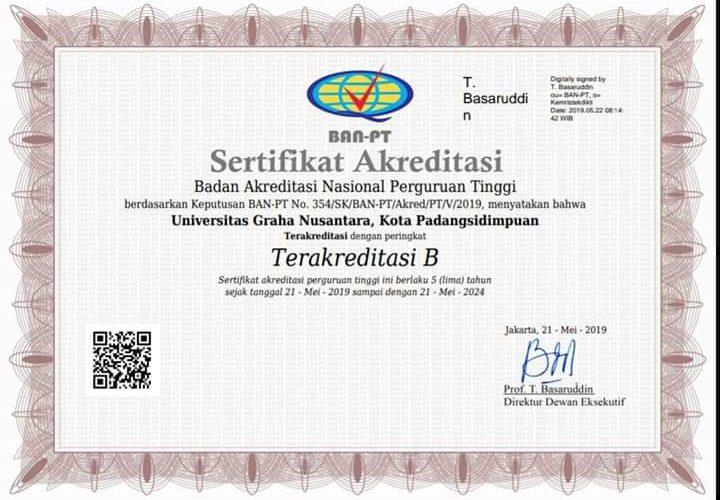 Daftar Akreditasi Program Studi